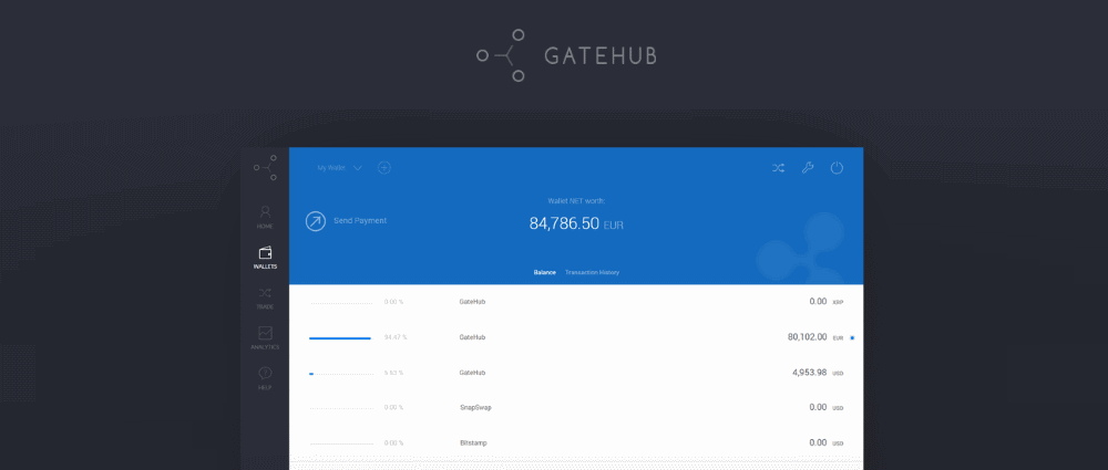 GateHub cryptocurrency wallets