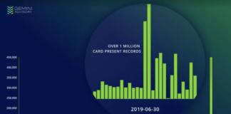 sk-card-dumps