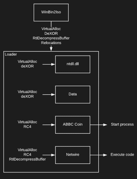 WiryJMPer%u2019s workflow