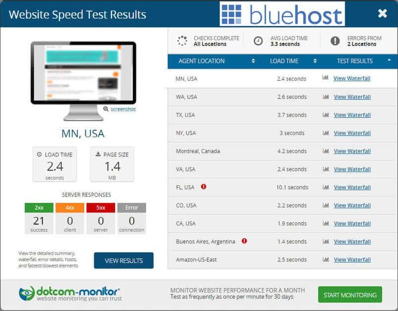 bluehost-speed-test