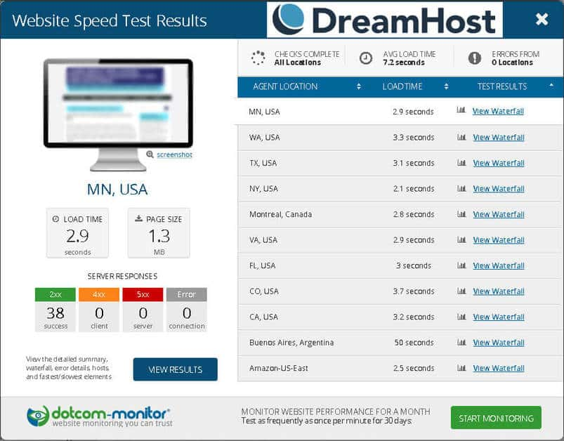 dreamhost-website-speed-test