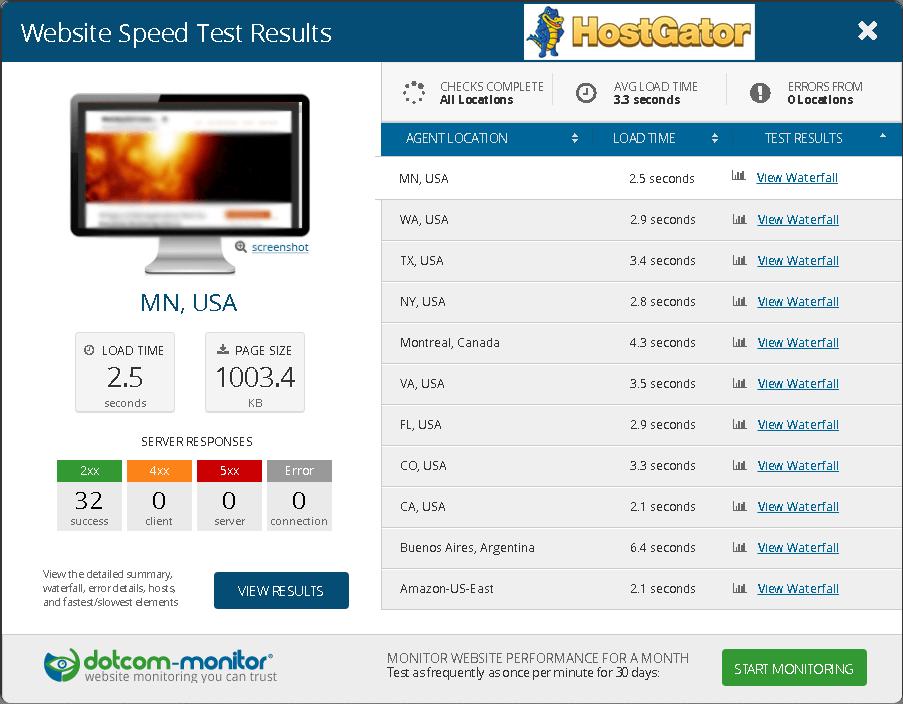 hostgator-speed-test
