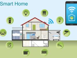 Smart Home Door Locks